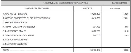 Cifras hablan1-2012