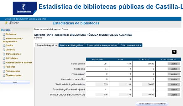 Estadísticas de bibliotecas 2